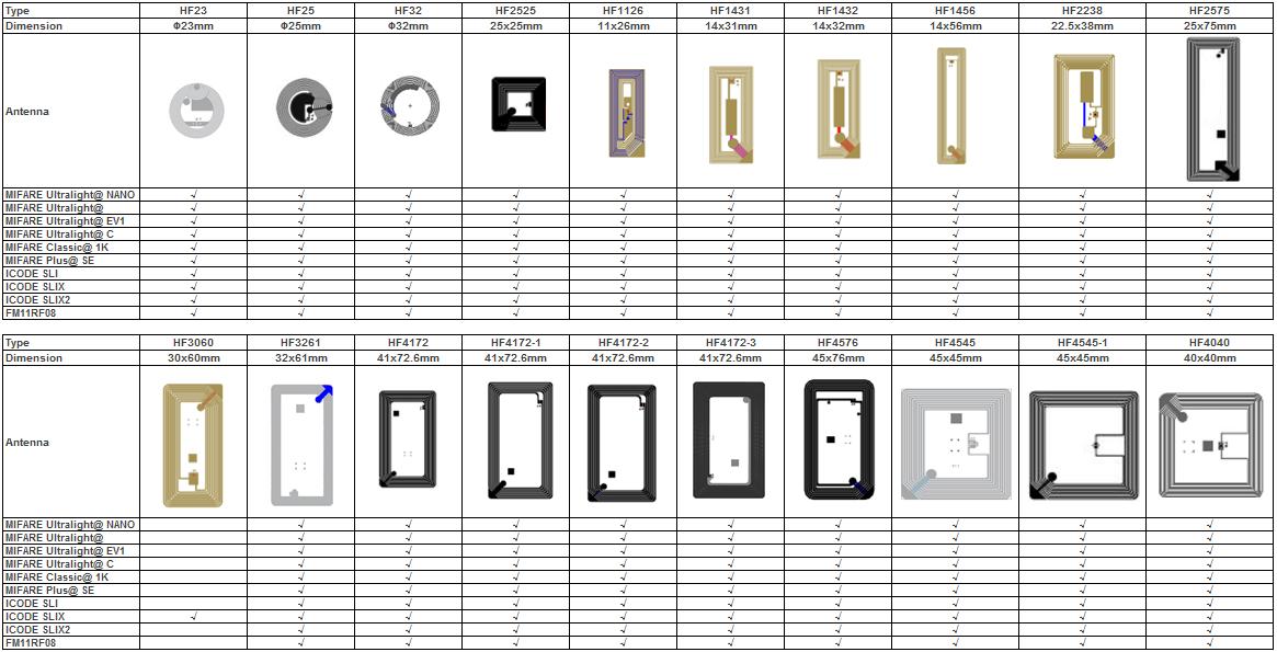 13.56mhz hf inlays tags