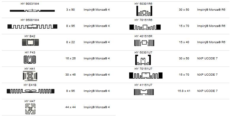 RAIN RFID Tag Labels